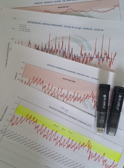 Data Logging for condensation in Derbyshire & Nottinghamshire